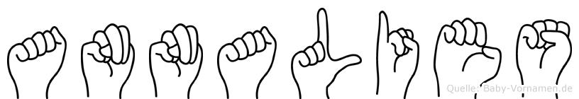 Annalies im Fingeralphabet der Deutschen Gebärdensprache