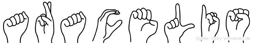 Aracelis in Fingersprache für Gehörlose