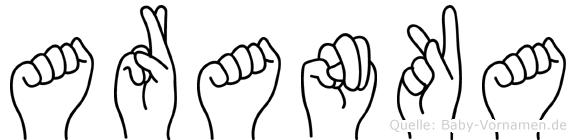 Aranka in Fingersprache für Gehörlose
