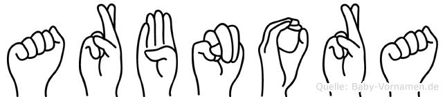 Arbnora in Fingersprache für Gehörlose