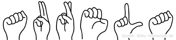Aurela im Fingeralphabet der Deutschen Gebärdensprache