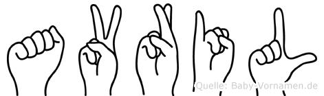 Avril im Fingeralphabet der Deutschen Gebärdensprache