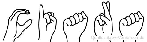 Ciara im Fingeralphabet der Deutschen Gebärdensprache