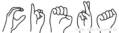 Ciera in Fingersprache für Gehörlose