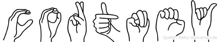 Cortney in Fingersprache für Gehörlose