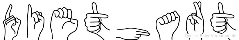 Diethart in Fingersprache für Gehörlose