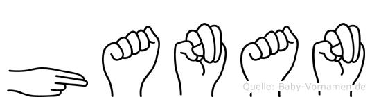 Hanan in Fingersprache für Gehörlose