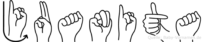 Juanita im Fingeralphabet der Deutschen Gebärdensprache