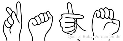 Kate in Fingersprache für Gehörlose
