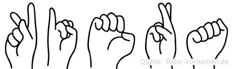 Kiera im Fingeralphabet der Deutschen Gebärdensprache
