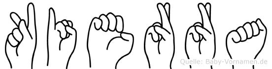 Kierra im Fingeralphabet der Deutschen Gebärdensprache