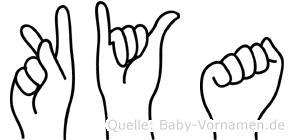 Kya im Fingeralphabet der Deutschen Gebärdensprache