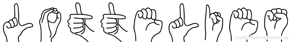 Lottelies in Fingersprache für Gehörlose
