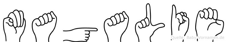 Magalie im Fingeralphabet der Deutschen Gebärdensprache