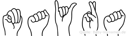 Mayra in Fingersprache für Gehörlose