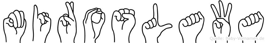 Miroslawa im Fingeralphabet der Deutschen Gebärdensprache