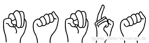Nanda im Fingeralphabet der Deutschen Gebärdensprache