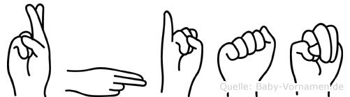 Rhian in Fingersprache für Gehörlose