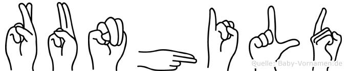 Runhild im Fingeralphabet der Deutschen Gebärdensprache