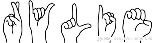 Rylie im Fingeralphabet der Deutschen Gebärdensprache