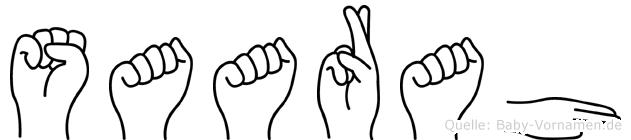 Saarah in Fingersprache für Gehörlose