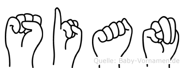 Sian im Fingeralphabet der Deutschen Gebärdensprache
