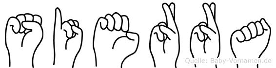 Sierra im Fingeralphabet der Deutschen Gebärdensprache