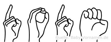 Dode im Fingeralphabet der Deutschen Gebärdensprache