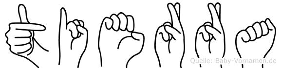 Tierra im Fingeralphabet der Deutschen Gebärdensprache