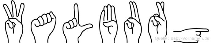 Walburg im Fingeralphabet der Deutschen Gebärdensprache