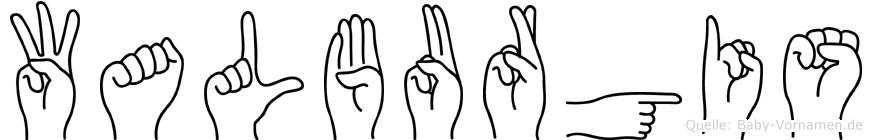 Walburgis in Fingersprache für Gehörlose