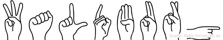 Waldburg im Fingeralphabet der Deutschen Gebärdensprache