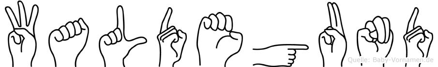 Waldegund im Fingeralphabet der Deutschen Gebärdensprache