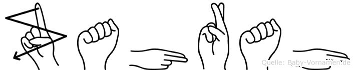 Zahrah im Fingeralphabet der Deutschen Gebärdensprache