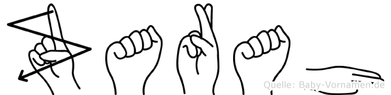Zarah im Fingeralphabet der Deutschen Gebärdensprache