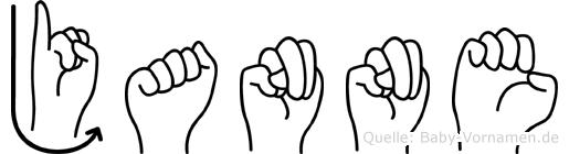 Janne im Fingeralphabet der Deutschen Gebärdensprache