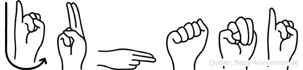 Juhani im Fingeralphabet der Deutschen Gebärdensprache