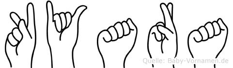 Kyara im Fingeralphabet der Deutschen Gebärdensprache
