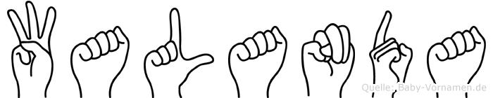 Walanda in Fingersprache für Gehörlose
