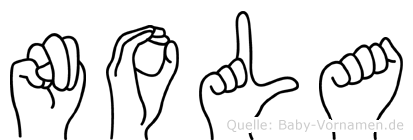 Nola im Fingeralphabet der Deutschen Gebärdensprache