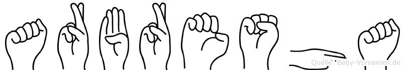 Arbresha im Fingeralphabet der Deutschen Gebärdensprache
