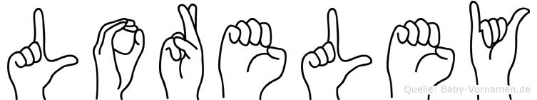 Loreley im Fingeralphabet der Deutschen Gebärdensprache
