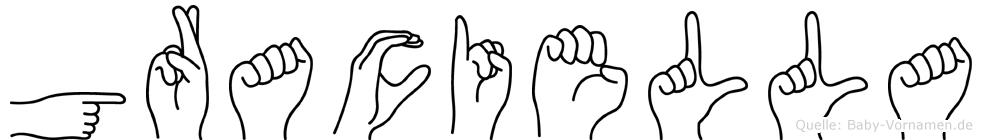Graciella in Fingersprache für Gehörlose