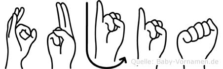 Fujia in Fingersprache für Gehörlose