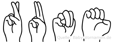 Rune im Fingeralphabet der Deutschen Gebärdensprache