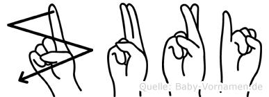 Zuri im Fingeralphabet der Deutschen Gebärdensprache