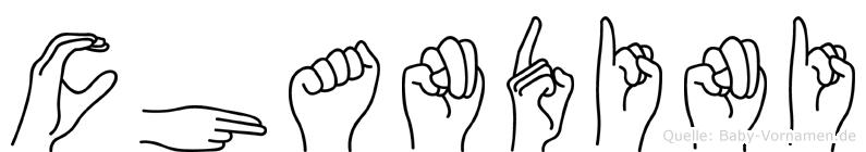 Chandini in Fingersprache für Gehörlose