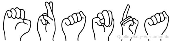 Eranda in Fingersprache für Gehörlose