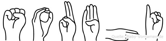 Soubhi im Fingeralphabet der Deutschen Gebärdensprache