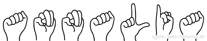 Annalia im Fingeralphabet der Deutschen Gebärdensprache